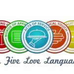 5-symbols-one-for-each-love-language